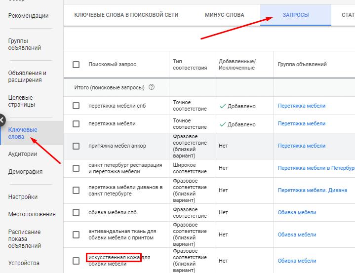 7 Распространенных ошибок в Google Ads