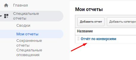 Как создать пользовательский отчёт в Google Analytics
