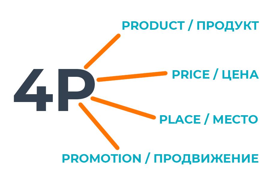 Что нужно знать о клиентах для настройки контекстной рекламы - изображение1